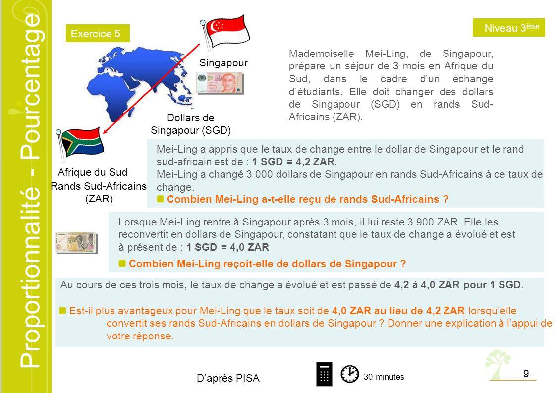 Proportionnalité - Pourcentage Rands Sud-Africains (ZAR) Afrique du Sud Mademoiselle Mei-Ling, de Singapour, prépare un séjour de 3 mois en Afrique du