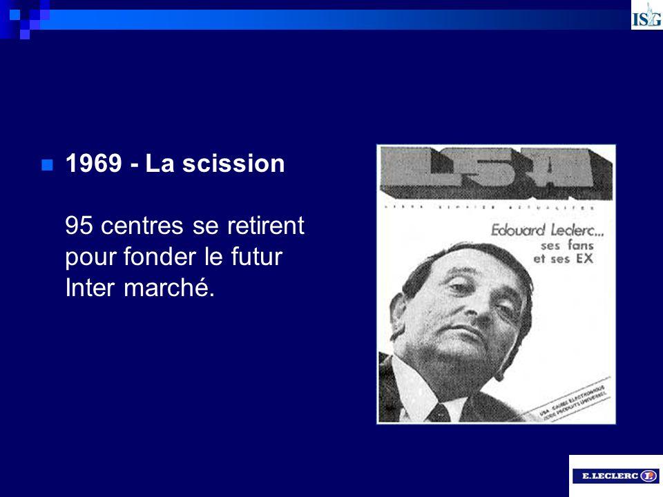 1969 - La scission 95 centres se retirent pour fonder le futur Inter marché.