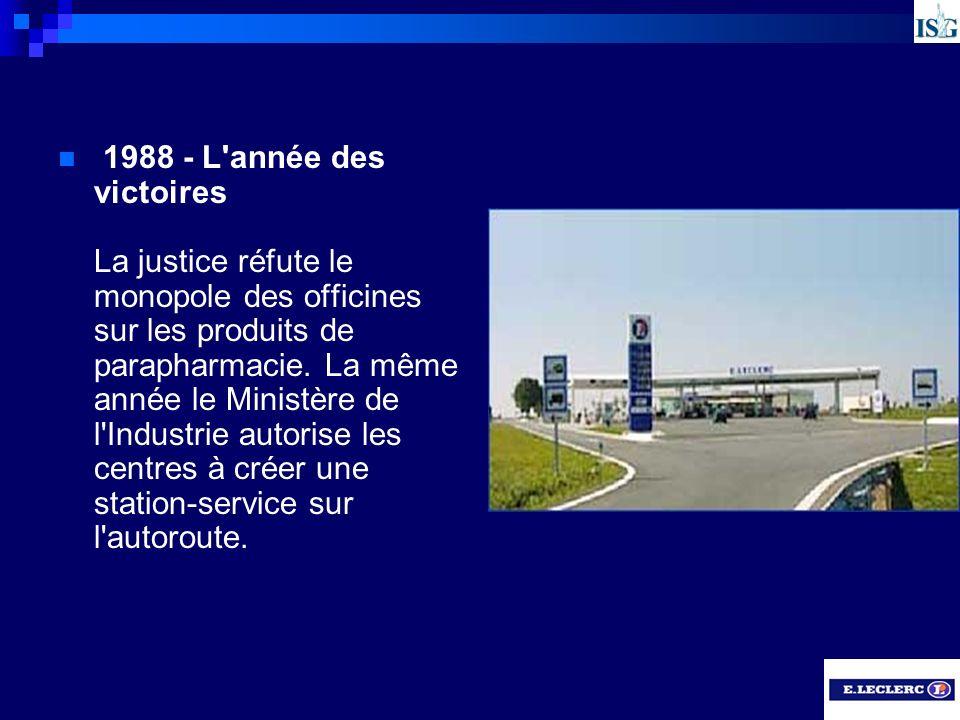 1988 - L'année des victoires La justice réfute le monopole des officines sur les produits de parapharmacie. La même année le Ministère de l'Industrie