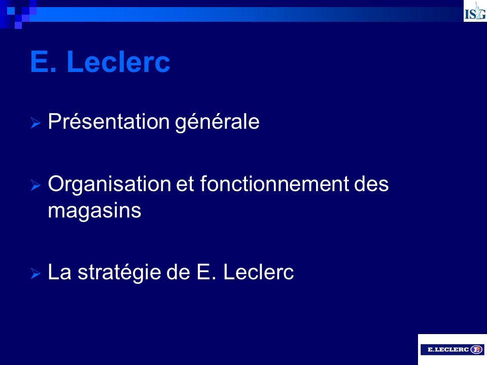 E. Leclerc Présentation générale Organisation et fonctionnement des magasins La stratégie de E. Leclerc