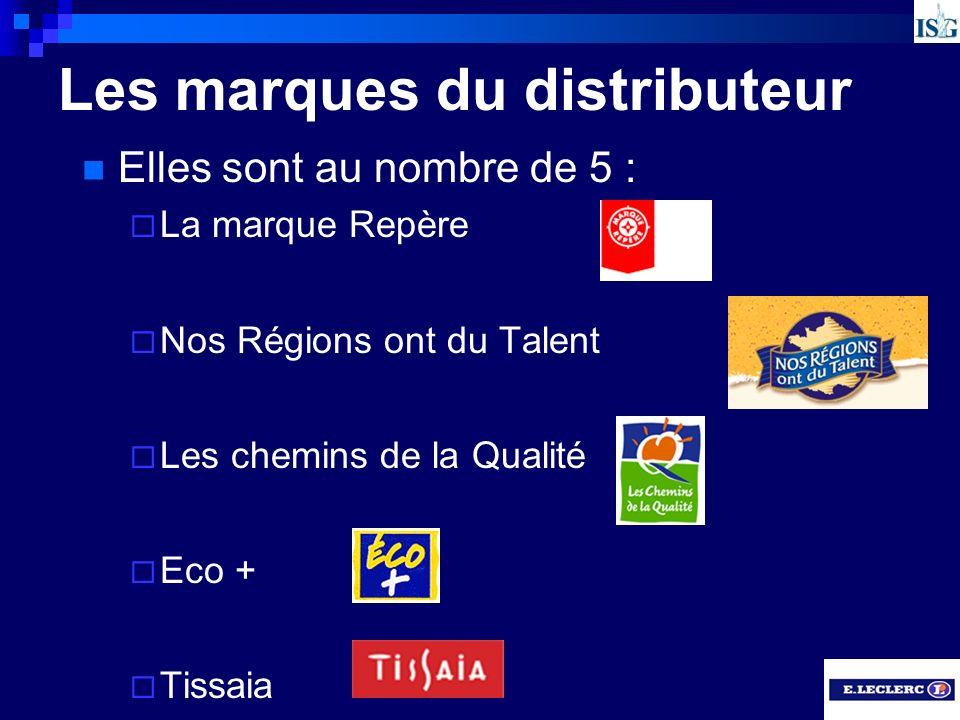Les marques du distributeur Elles sont au nombre de 5 : La marque Repère Nos Régions ont du Talent Les chemins de la Qualité Eco + Tissaia
