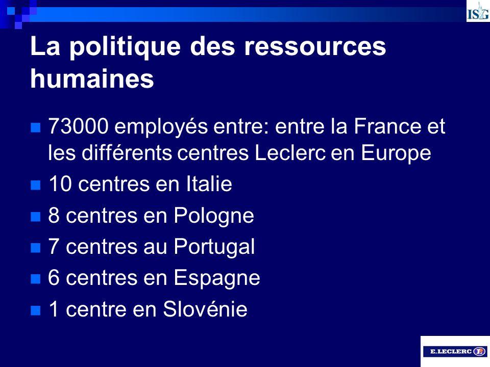 La politique des ressources humaines 73000 employés entre: entre la France et les différents centres Leclerc en Europe 10 centres en Italie 8 centres