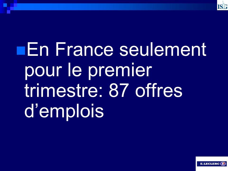 En France seulement pour le premier trimestre: 87 offres demplois