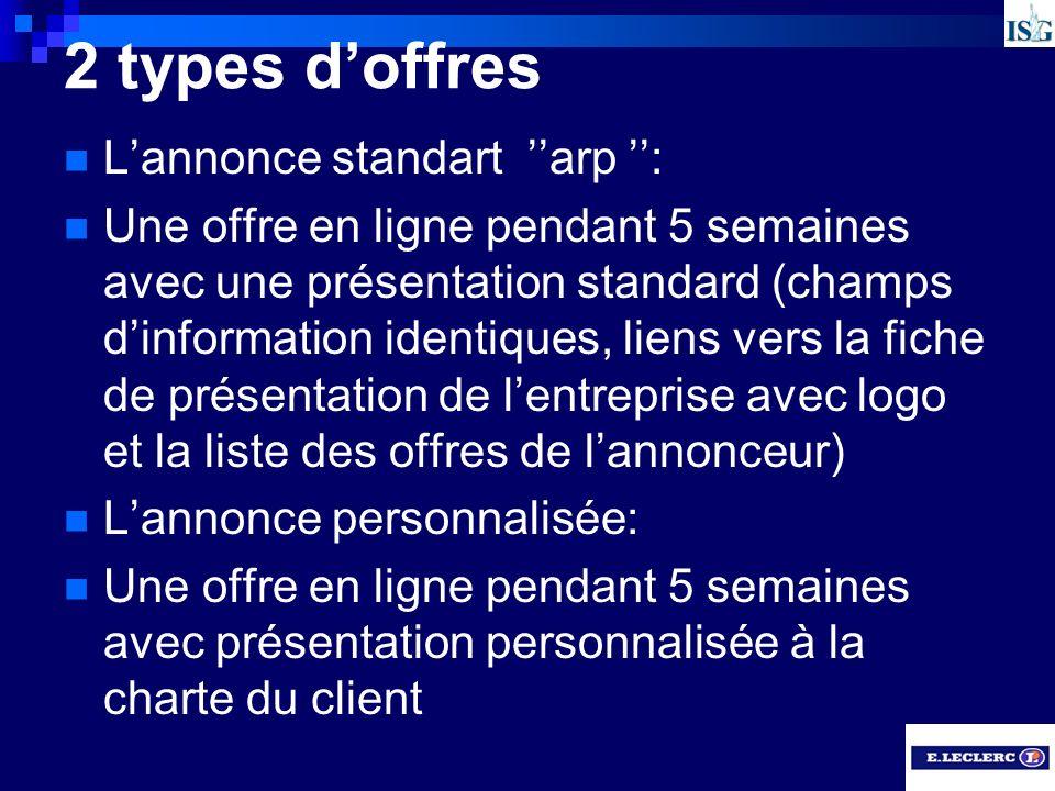 2 types doffres Lannonce standart arp : Une offre en ligne pendant 5 semaines avec une présentation standard (champs dinformation identiques, liens ve