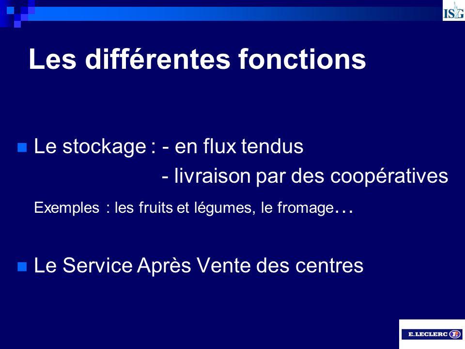 Les différentes fonctions Le stockage : - en flux tendus - livraison par des coopératives Exemples : les fruits et légumes, le fromage … Le Service Ap