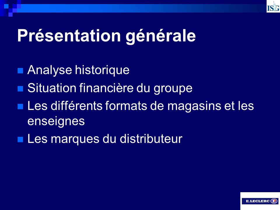 Présentation générale Analyse historique Situation financière du groupe Les différents formats de magasins et les enseignes Les marques du distributeu