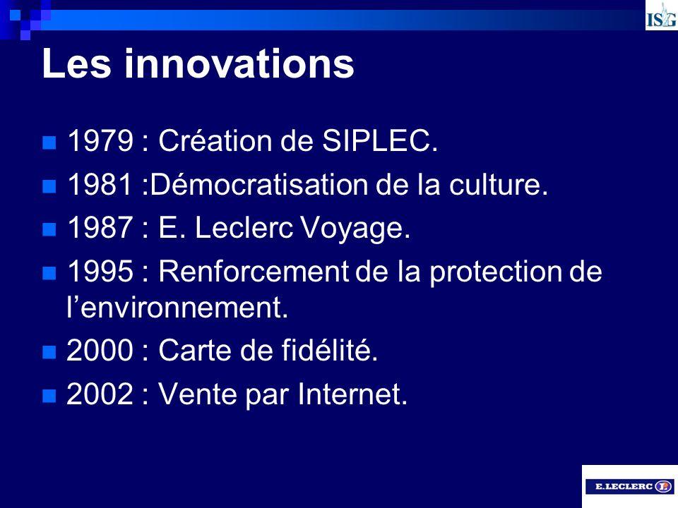 1979 : Création de SIPLEC. 1981 :Démocratisation de la culture. 1987 : E. Leclerc Voyage. 1995 : Renforcement de la protection de lenvironnement. 2000