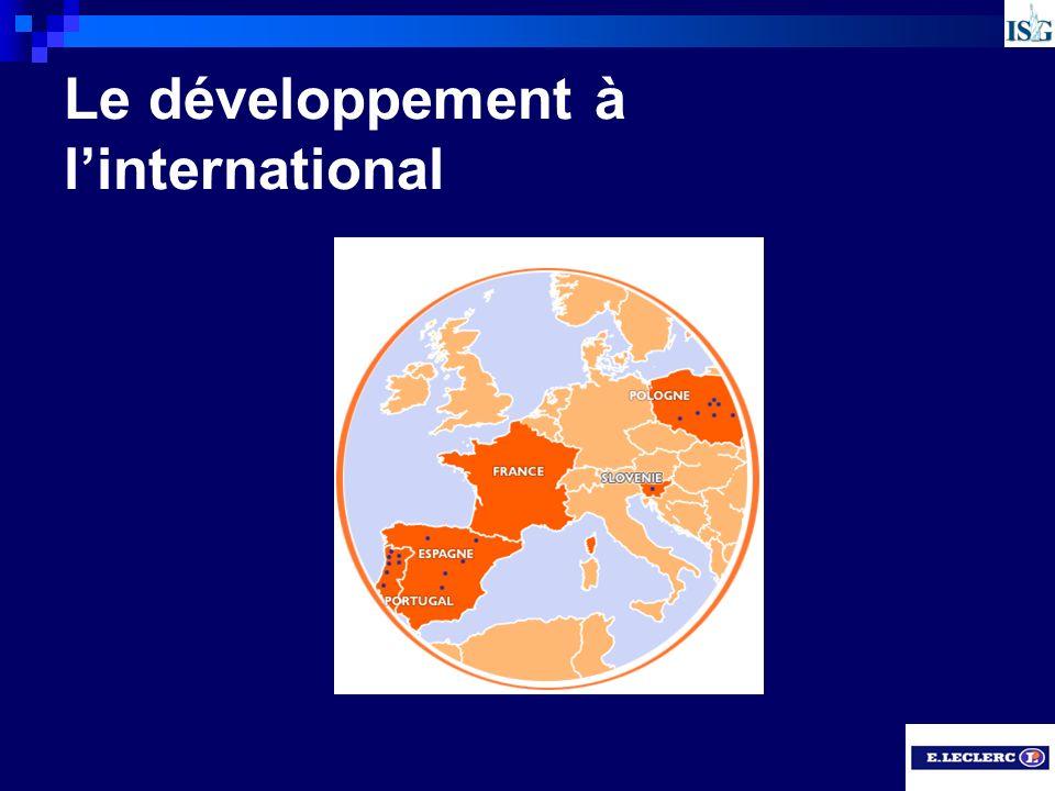 Le développement à linternational