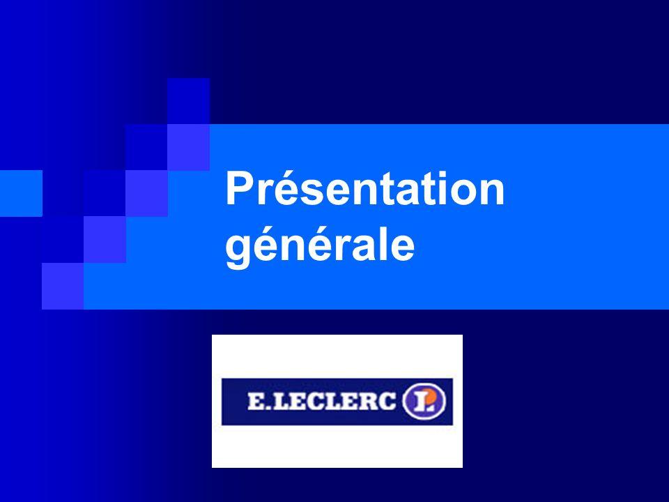 Analyse historique 1949 - Début de l aventure Edouard Leclerc ouvre son premier magasin dans sa maison de Landerneau en Bretagne.