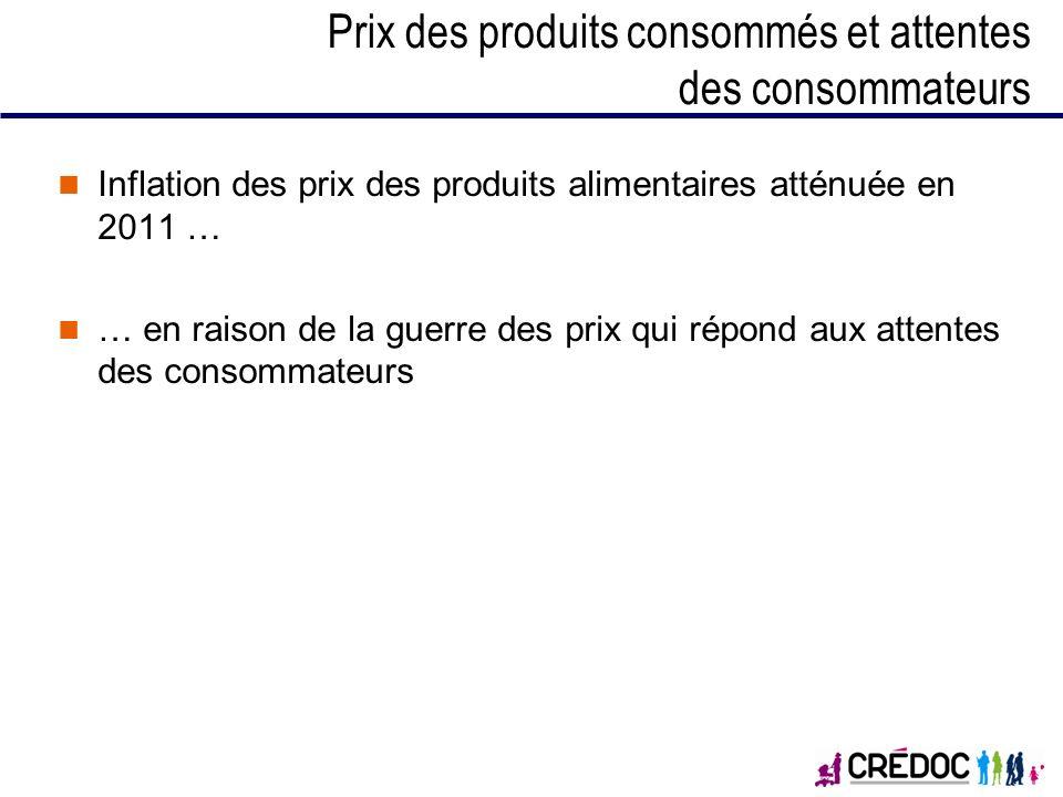 Prix des produits consommés et attentes des consommateurs Inflation des prix des produits alimentaires atténuée en 2011 … … en raison de la guerre des