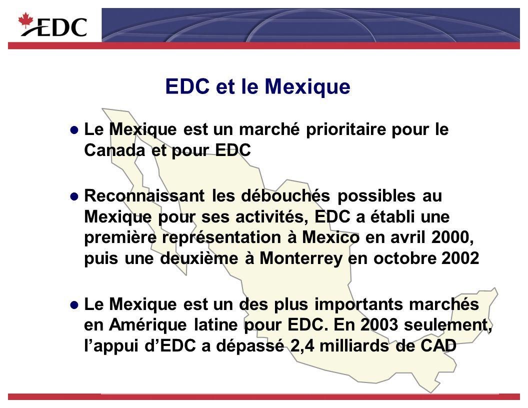 EDC et le Mexique l Le Mexique est un marché prioritaire pour le Canada et pour EDC l Reconnaissant les débouchés possibles au Mexique pour ses activités, EDC a établi une première représentation à Mexico en avril 2000, puis une deuxième à Monterrey en octobre 2002 l Le Mexique est un des plus importants marchés en Amérique latine pour EDC.
