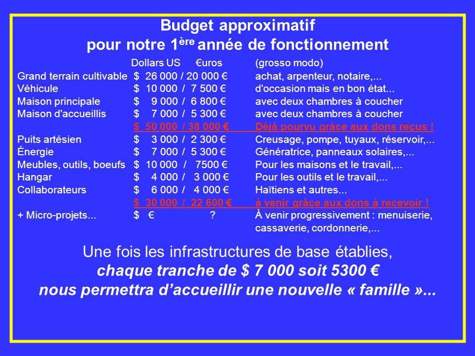 Budget approximatif pour notre 1 ère année de fonctionnement Dollars US uros(grosso modo) Grand terrain cultivable $ 26 000 / 20 000 achat, arpenteur,