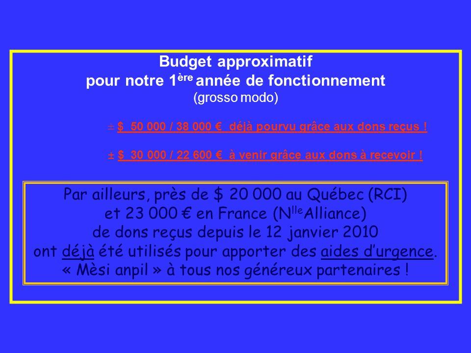 Budget approximatif pour notre 1 ère année de fonctionnement (grosso modo) ± $ 50 000 / 38 000 déjà pourvu grâce aux dons reçus ! ± $ 30 000 / 22 600