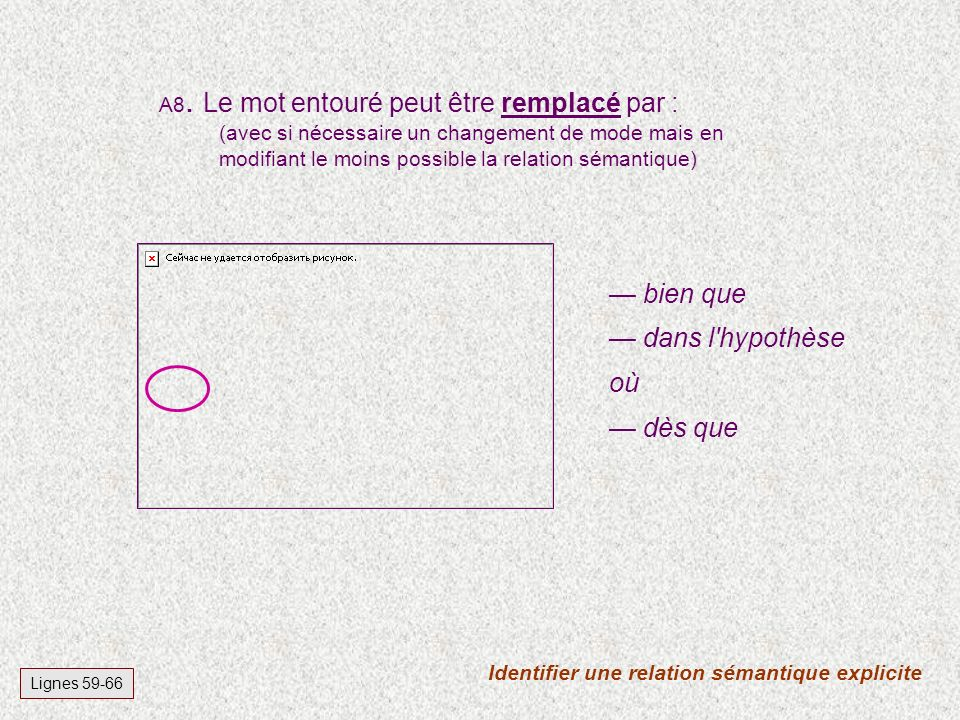 L information suivante figure-t-elle dans le texte ? Interpréter la forme du verbe (modalité) Exploiter le paratexte (mise en page) Lignes 1-8 Faux Pa