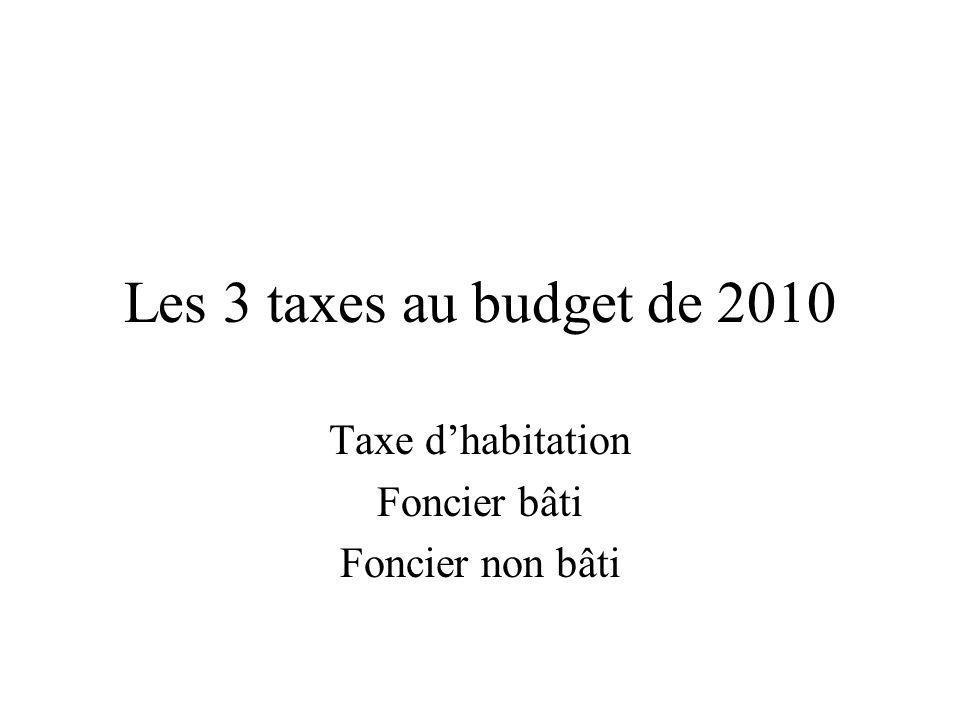 Les 3 taxes au budget de 2010 Taxe dhabitation Foncier bâti Foncier non bâti