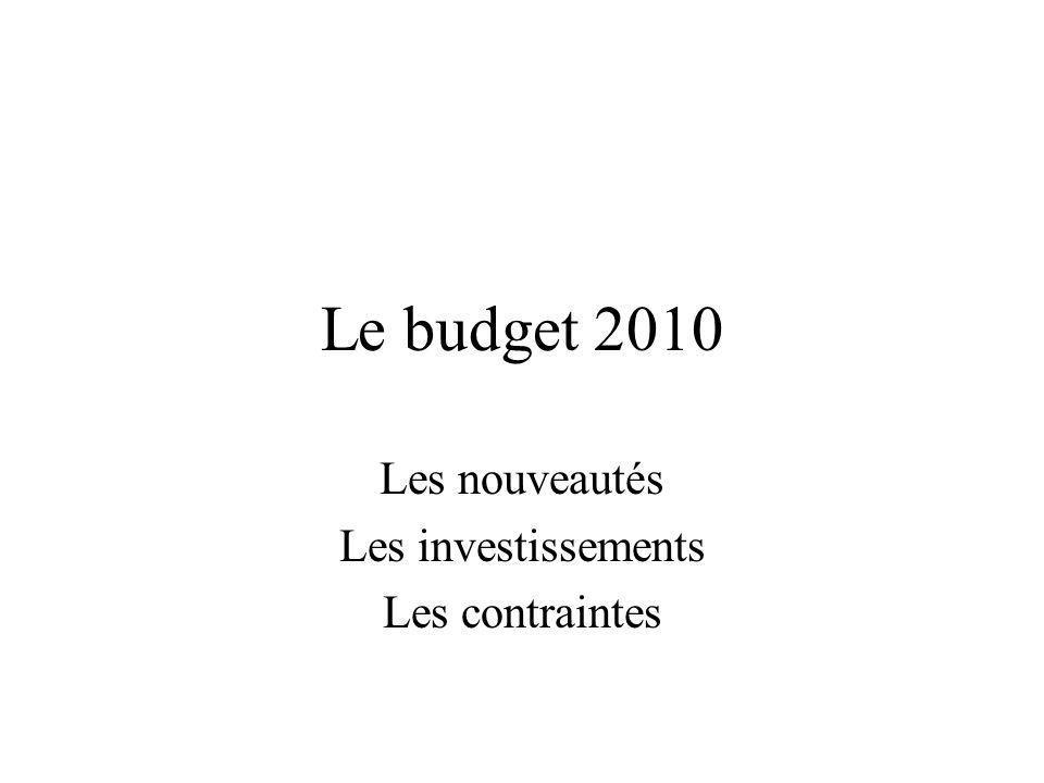 Le budget 2010 Les nouveautés Les investissements Les contraintes