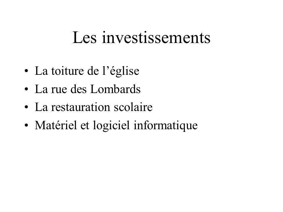 Les investissements La toiture de léglise La rue des Lombards La restauration scolaire Matériel et logiciel informatique