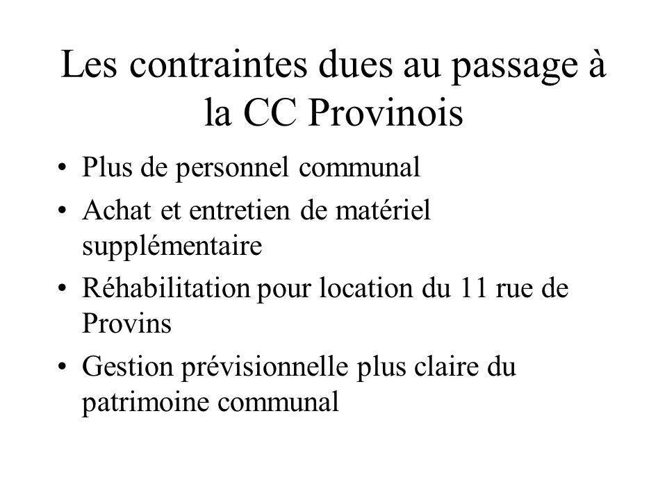 Les contraintes dues au passage à la CC Provinois Plus de personnel communal Achat et entretien de matériel supplémentaire Réhabilitation pour locatio