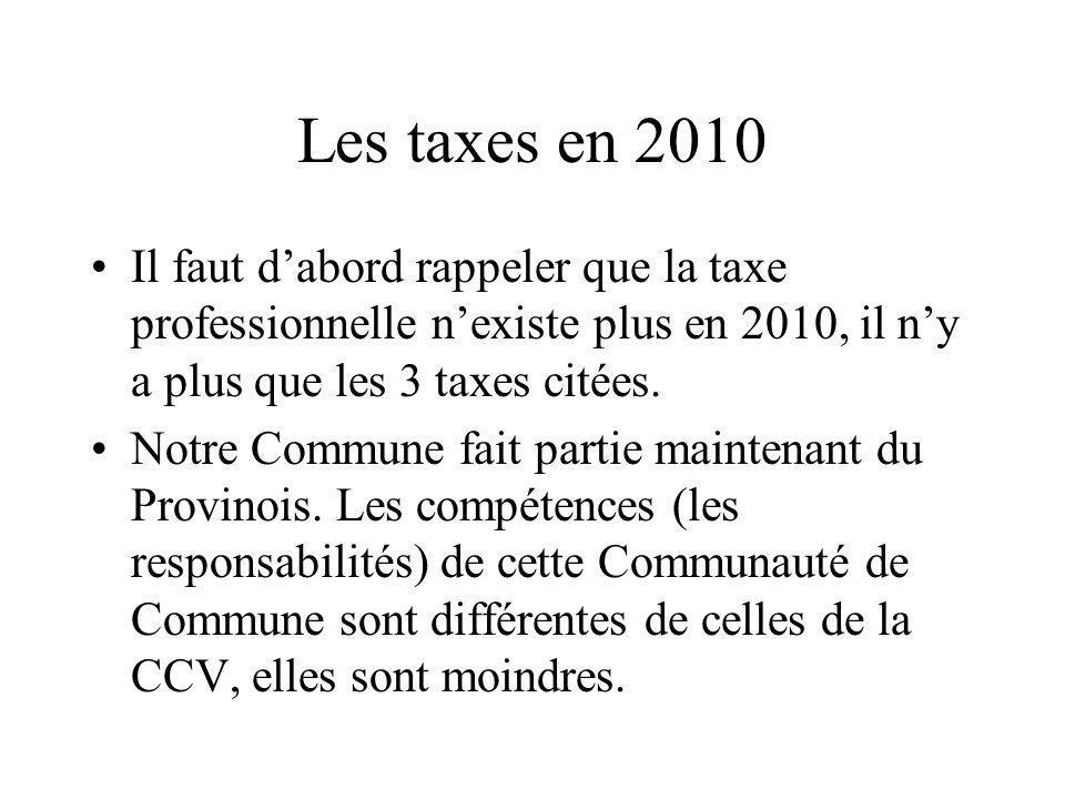 Les taxes en 2010 Il faut dabord rappeler que la taxe professionnelle nexiste plus en 2010, il ny a plus que les 3 taxes citées. Notre Commune fait pa