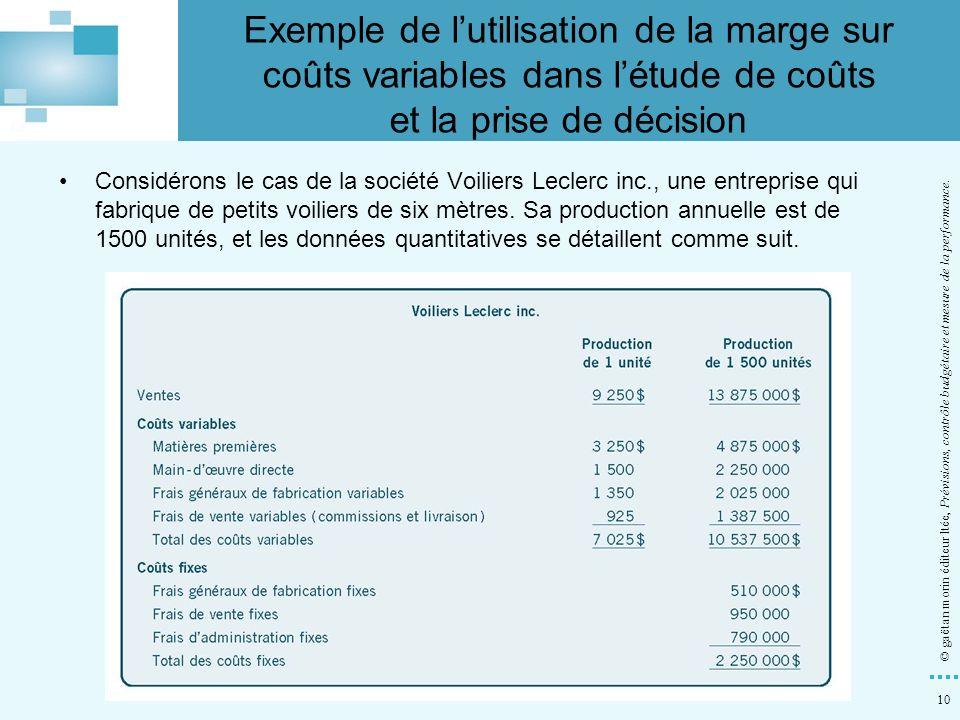 10 © gaëtan morin éditeur ltée, Prévisions, contrôle budgétaire et mesure de la performance. Considérons le cas de la société Voiliers Leclerc inc., u