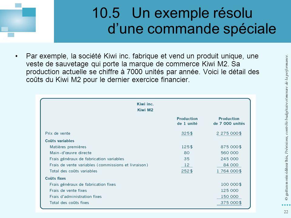 22 © gaëtan morin éditeur ltée, Prévisions, contrôle budgétaire et mesure de la performance. Par exemple, la société Kiwi inc. fabrique et vend un pro