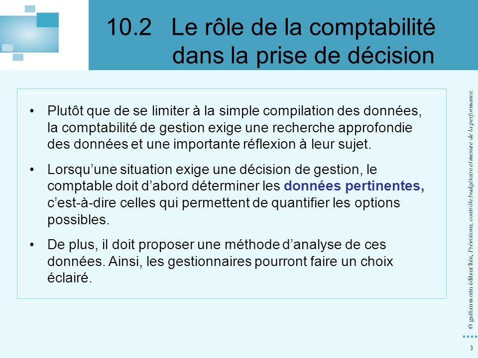 24 © gaëtan morin éditeur ltée, Prévisions, contrôle budgétaire et mesure de la performance.