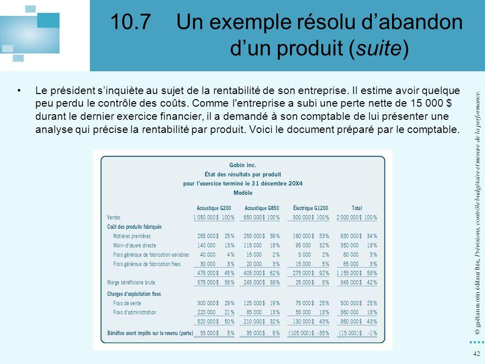 42 © gaëtan morin éditeur ltée, Prévisions, contrôle budgétaire et mesure de la performance. Le président sinquiète au sujet de la rentabilité de son