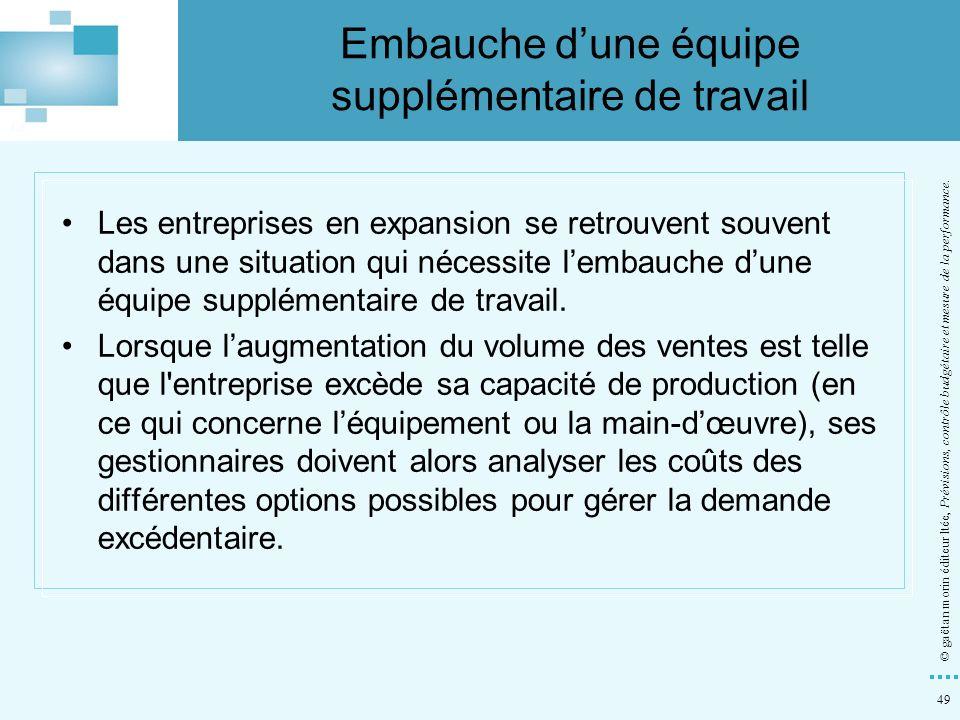 49 © gaëtan morin éditeur ltée, Prévisions, contrôle budgétaire et mesure de la performance. Les entreprises en expansion se retrouvent souvent dans u