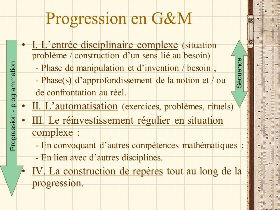 Progression en G&M I. Lentrée disciplinaire complexe (situation problème / construction dun sens lié au besoin) - Phase de manipulation et dinvention