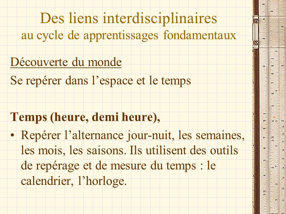 Des liens interdisciplinaires au cycle de apprentissages fondamentaux Découverte du monde Se repérer dans lespace et le temps Temps (heure, demi heure