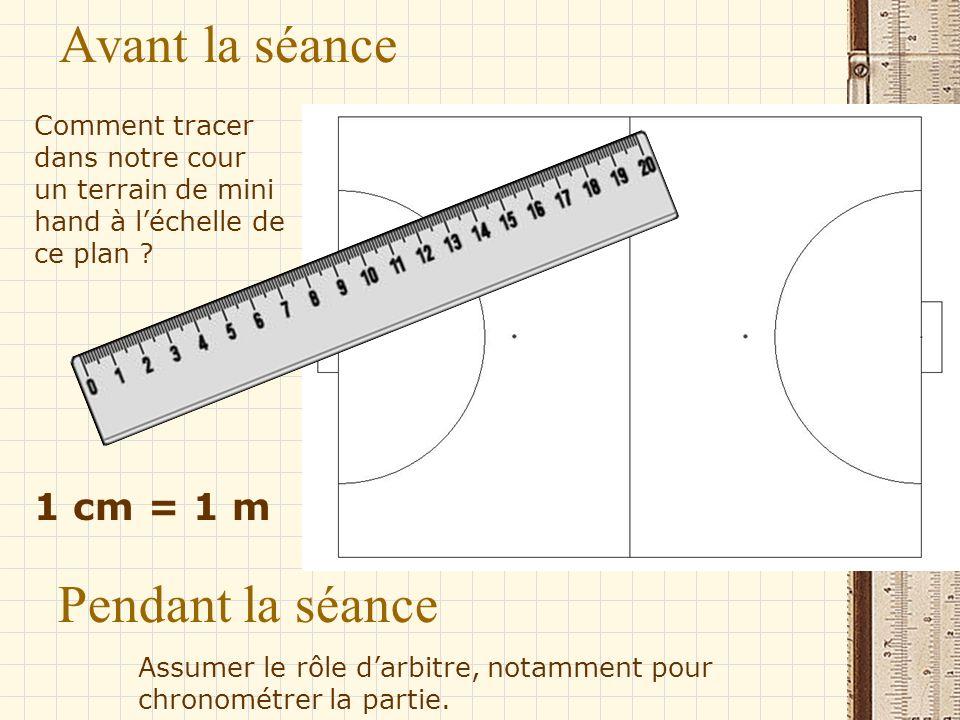Avant la séance Comment tracer dans notre cour un terrain de mini hand à léchelle de ce plan ? 1 cm = 1 m Pendant la séance Assumer le rôle darbitre,