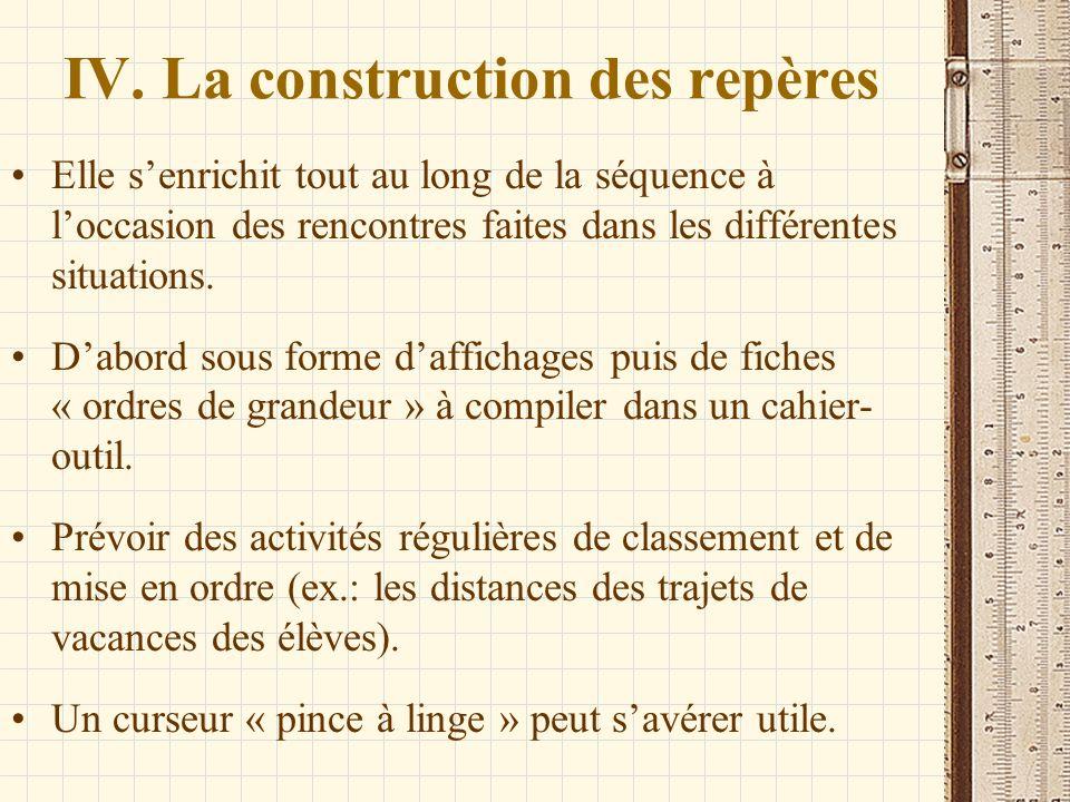 IV. La construction des repères Elle senrichit tout au long de la séquence à loccasion des rencontres faites dans les différentes situations. Dabord s