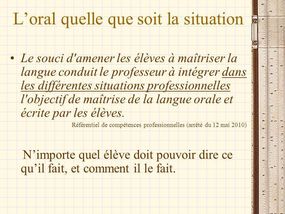 Loral quelle que soit la situation Le souci d'amener les élèves à maîtriser la langue conduit le professeur à intégrer dans les différentes situations