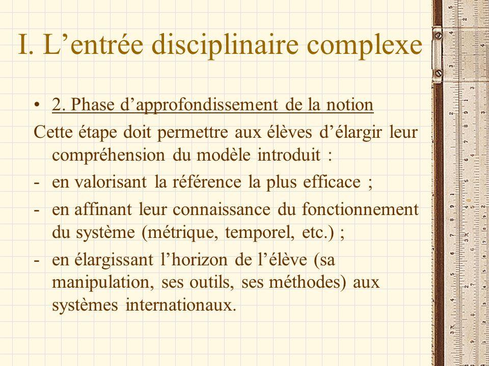 I. Lentrée disciplinaire complexe 2. Phase dapprofondissement de la notion Cette étape doit permettre aux élèves délargir leur compréhension du modèle