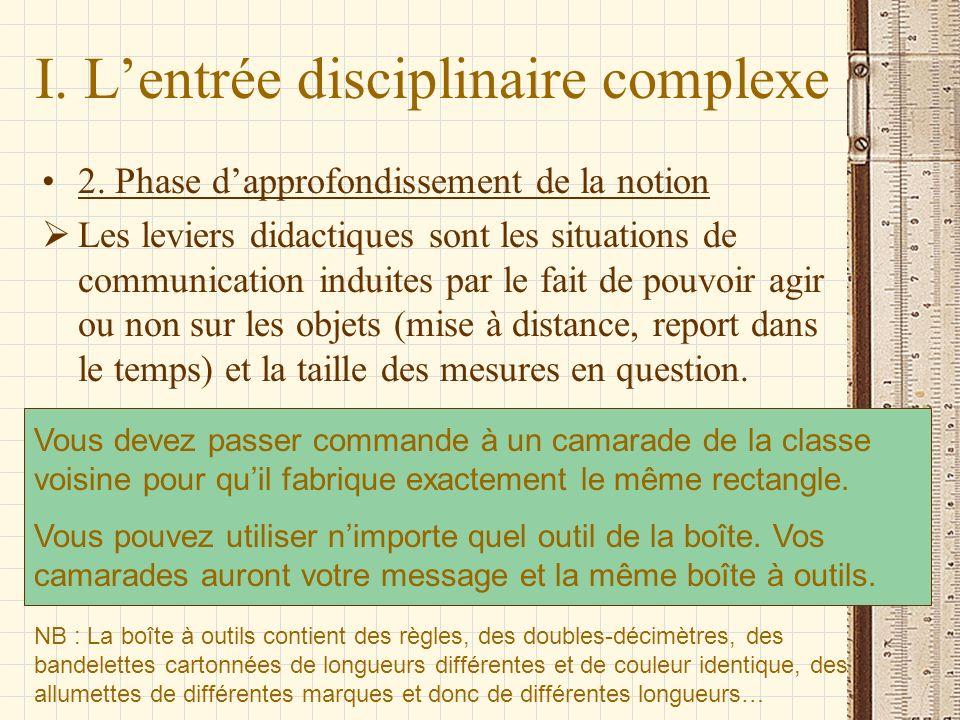 I. Lentrée disciplinaire complexe 2. Phase dapprofondissement de la notion Les leviers didactiques sont les situations de communication induites par l