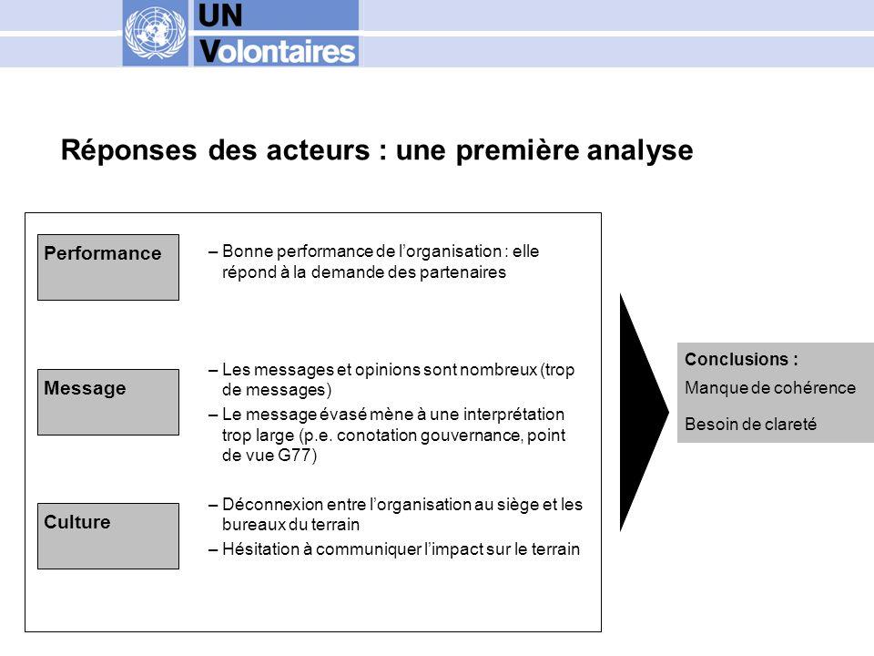 Fondé sur les valeurs Universel Intérêt spécial Fondé sur le savoir- faire Le volontariat et sa marque -Où situer le programme VNU .