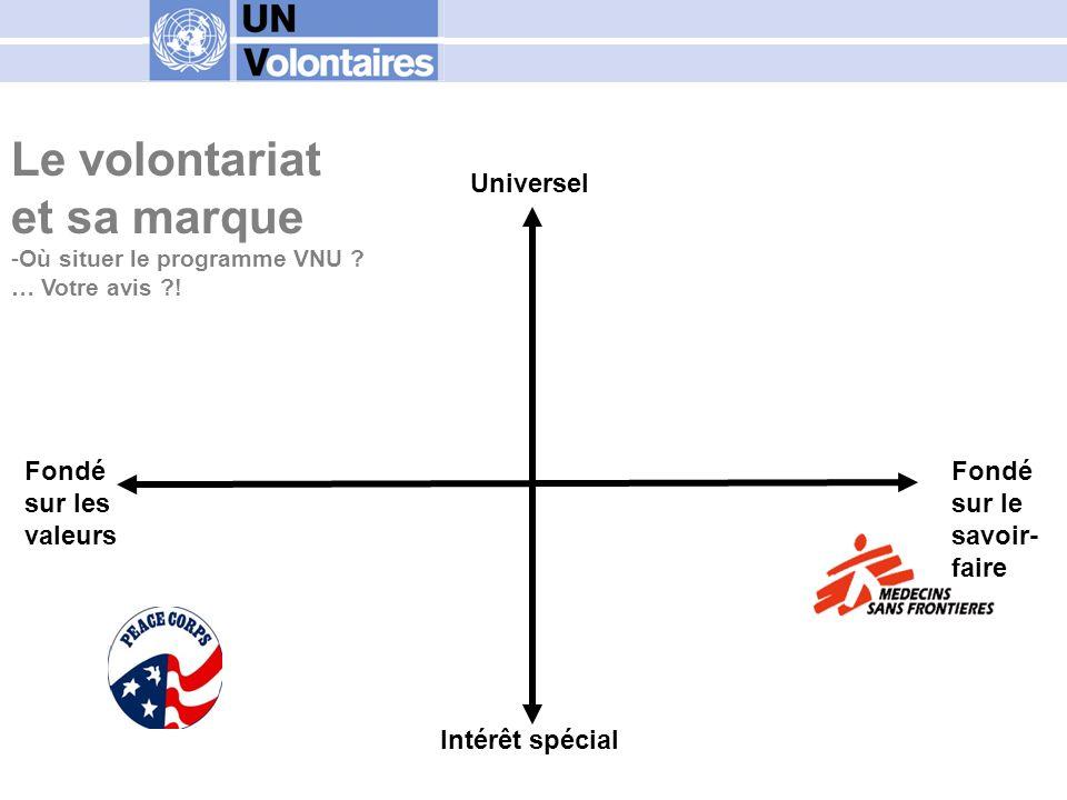 Fondé sur les valeurs Universel Intérêt spécial Fondé sur le savoir- faire Au milieu .