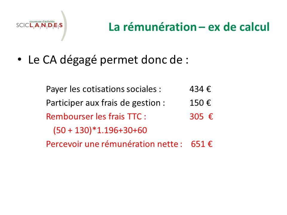 La rémunération – ex de calcul Le CA dégagé permet donc de : Payer les cotisations sociales : 434 Participer aux frais de gestion : 150 Rembourser les frais TTC : 305 (50 + 130)*1.196+30+60 Percevoir une rémunération nette : 651