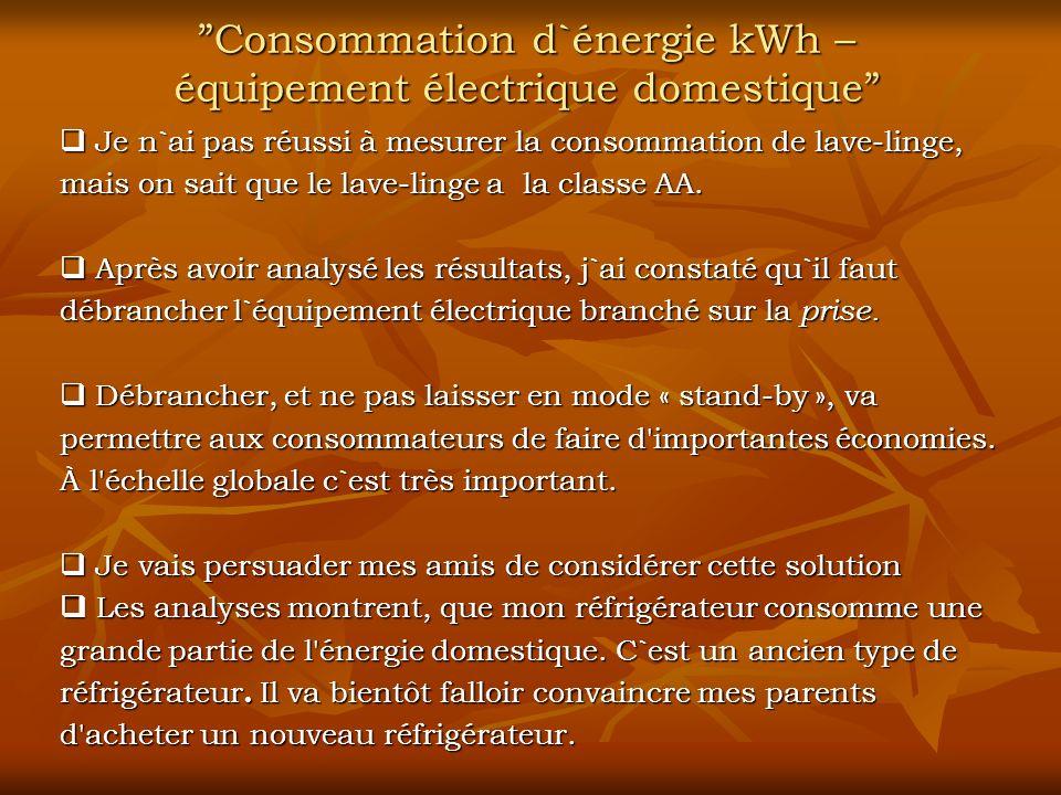 Consommation d`énergie kWh – équipement électrique domestiqueConsommation d`énergie kWh – équipement électrique domestique Je n`ai pas réussi à mesurer la consommation de lave-linge, mais on sait que le lave-linge a la classe AA.