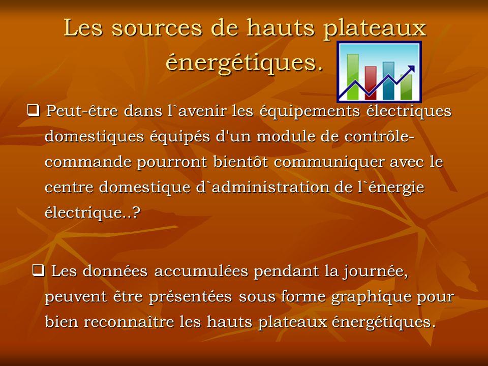 Les sources de hauts plateaux énergétiques.