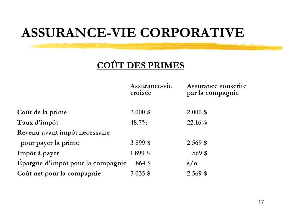 17 ASSURANCE-VIE CORPORATIVE COÛT DES PRIMES Assurance-vieAssurance souscrite croiséepar la compagnie Coût de la prime2 000 $2 000 $ Taux d'impôt48.7%