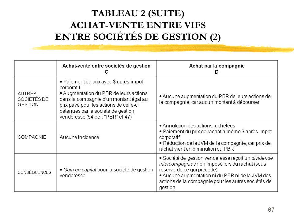 67 TABLEAU 2 (SUITE) ACHAT-VENTE ENTRE VIFS ENTRE SOCIÉTÉS DE GESTION (2) Achat-vente entre sociétés de gestion C Achat par la compagnie D AUTRES SOCI