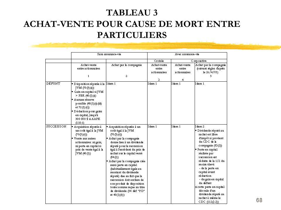 68 TABLEAU 3 ACHAT-VENTE POUR CAUSE DE MORT ENTRE PARTICULIERS