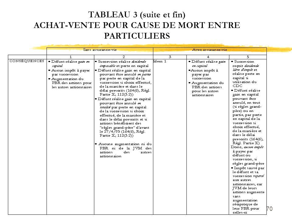 70 TABLEAU 3 (suite et fin) ACHAT-VENTE POUR CAUSE DE MORT ENTRE PARTICULIERS