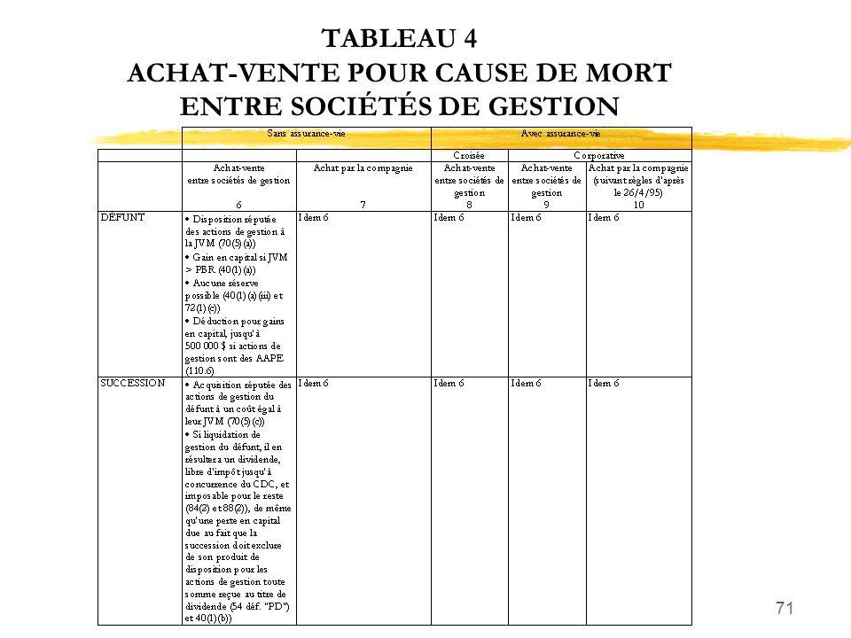 71 TABLEAU 4 ACHAT-VENTE POUR CAUSE DE MORT ENTRE SOCIÉTÉS DE GESTION