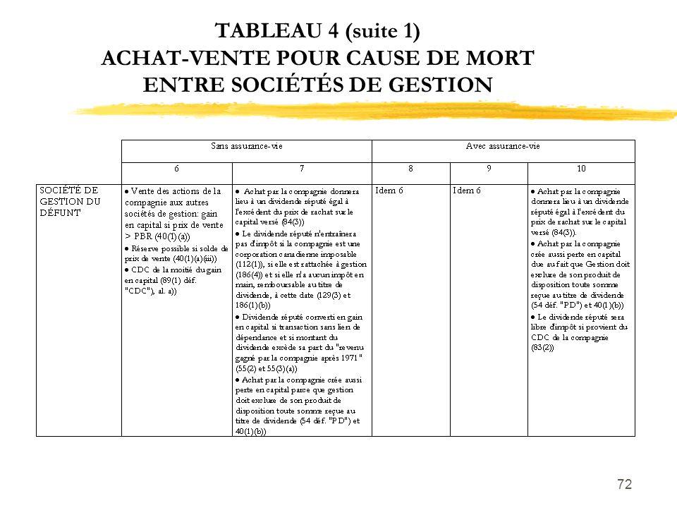 72 TABLEAU 4 (suite 1) ACHAT-VENTE POUR CAUSE DE MORT ENTRE SOCIÉTÉS DE GESTION