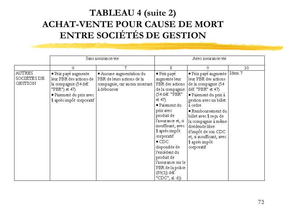 73 TABLEAU 4 (suite 2) ACHAT-VENTE POUR CAUSE DE MORT ENTRE SOCIÉTÉS DE GESTION