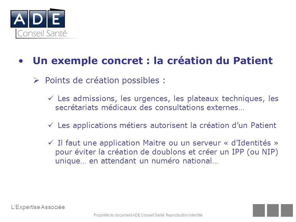 Propriété du document ADE Conseil Santé. Reproduction interdite LExpertise Associée Un exemple concret : la création du Patient Points de création pos