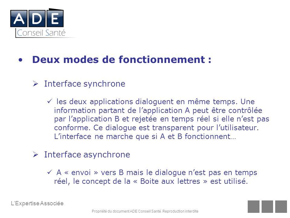 Propriété du document ADE Conseil Santé. Reproduction interdite LExpertise Associée Deux modes de fonctionnement : Interface synchrone les deux applic