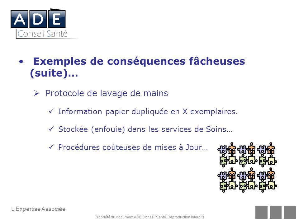 Propriété du document ADE Conseil Santé. Reproduction interdite LExpertise Associée Exemples de conséquences fâcheuses (suite)… Protocole de lavage de